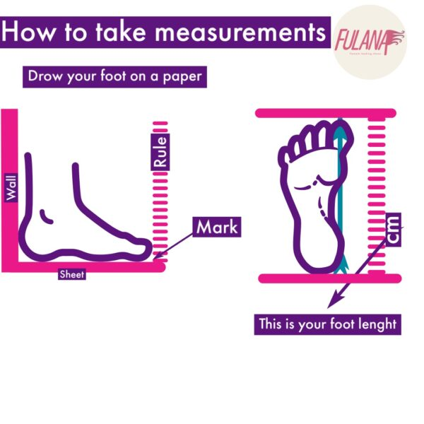 How to take measurements